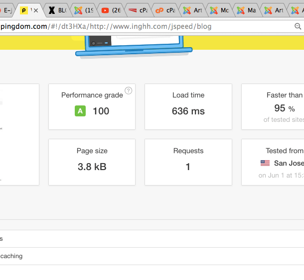 jspeed template page load score